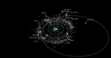 orbita-nuevo-planeta-enano-RR245