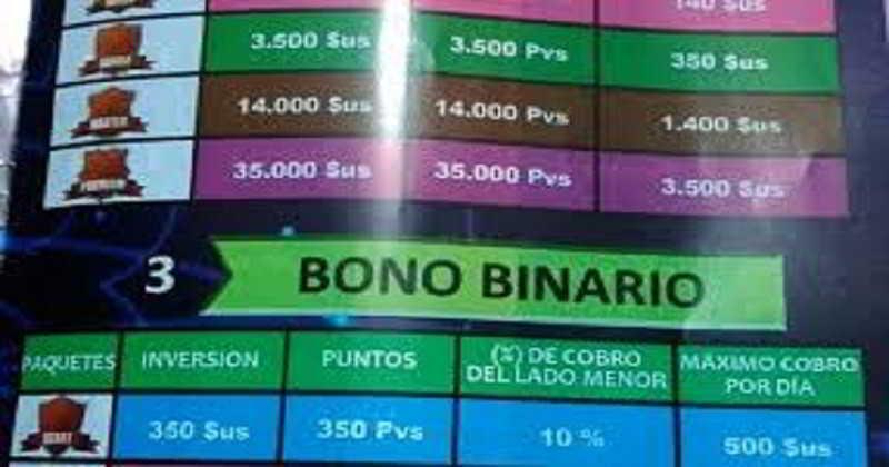 Bitcoin Cash El Alto