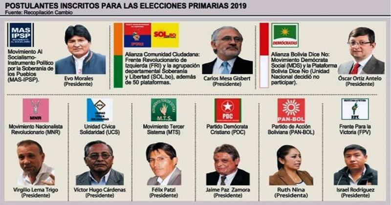 primarias-candidatos